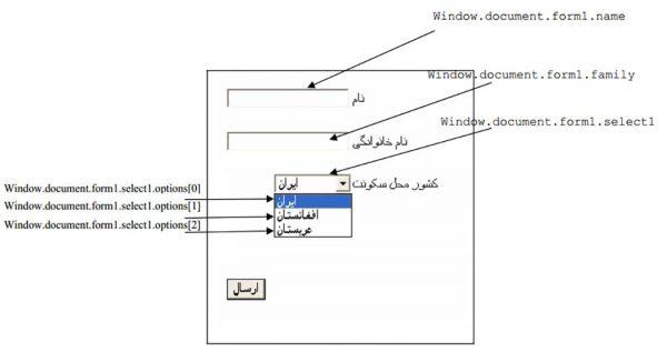 چند کد جاوا اسکریپت